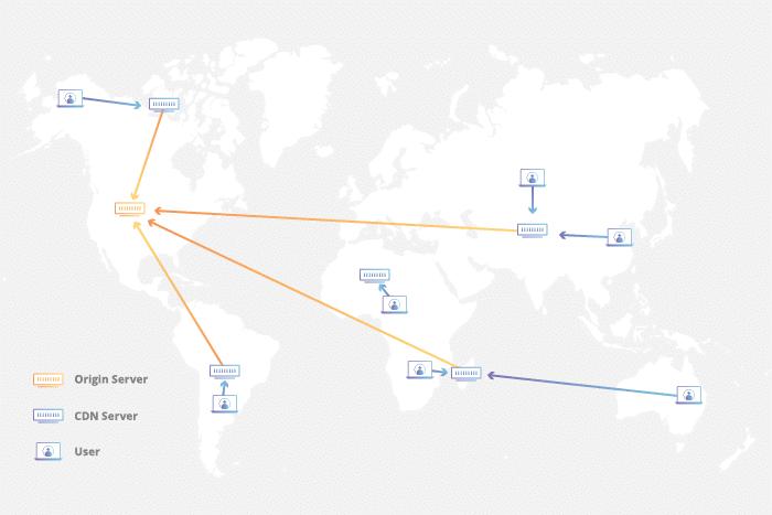 شبکه توزیع محتوا یا CDN چیست و چه کاربردی دارد؟